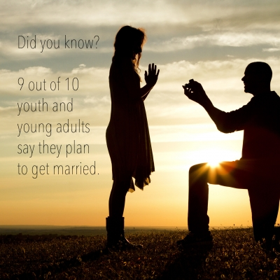 Did you know? 9 out of 10 youth and young adults say they plan to get married.